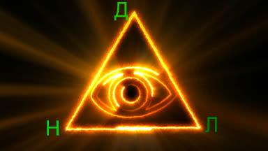 золотой треугольник инвестирования